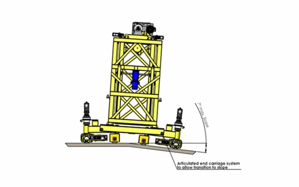 Jib Crane Wheels : Pelloby travelling telescopic gantry crane for siemens