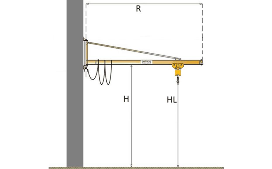 rectangle-overhead